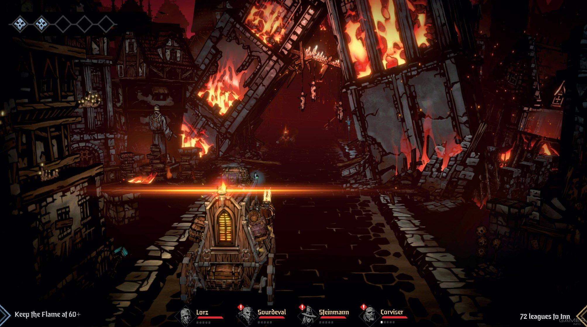 Дата раннего доступа Darkest Dungeon II