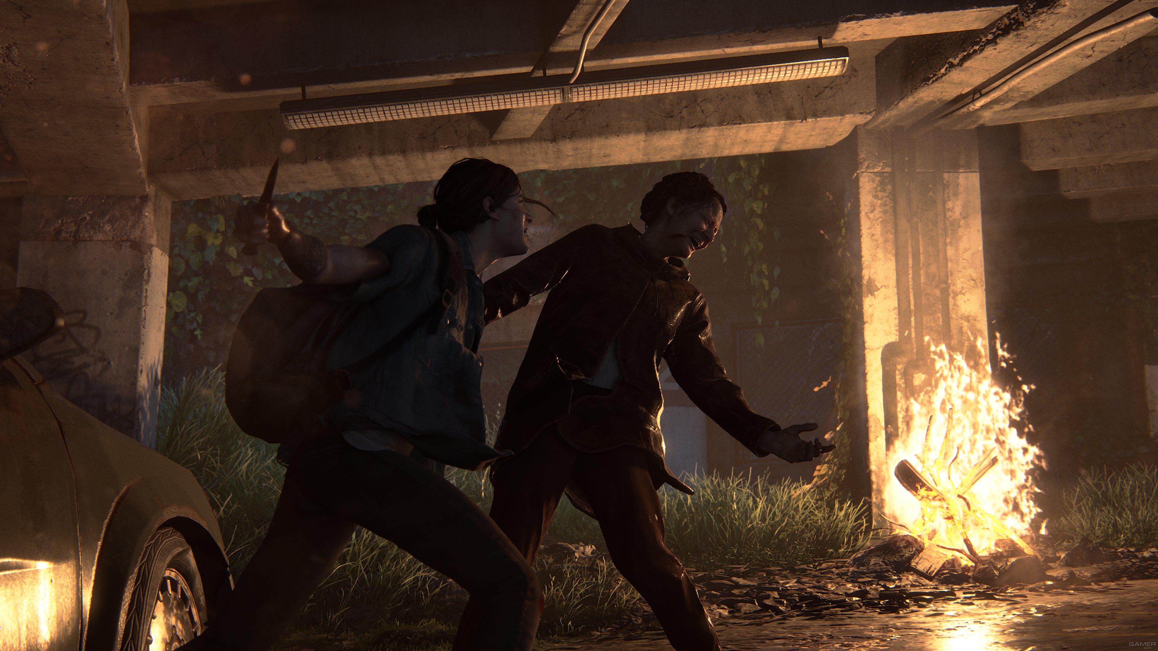 Оценки The Last of Us Part II